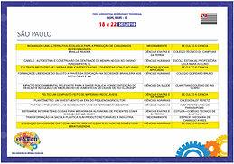 Projetos de São Paulo classificados