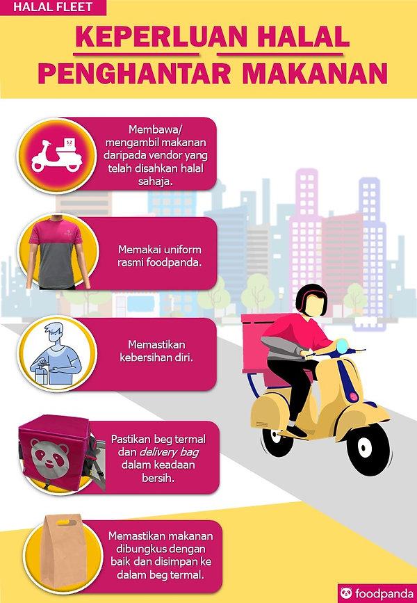 6. Keperluan Halal Penghantar Makanan.JPG
