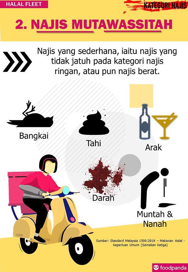 4. Najs Mutawassittah.JPG