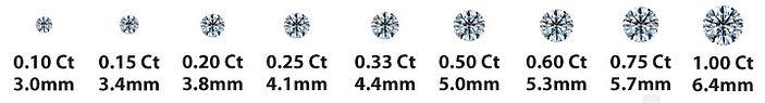 diamonds size.jpg