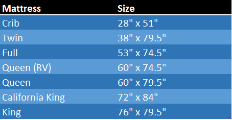 Mattress Sizes.PNG