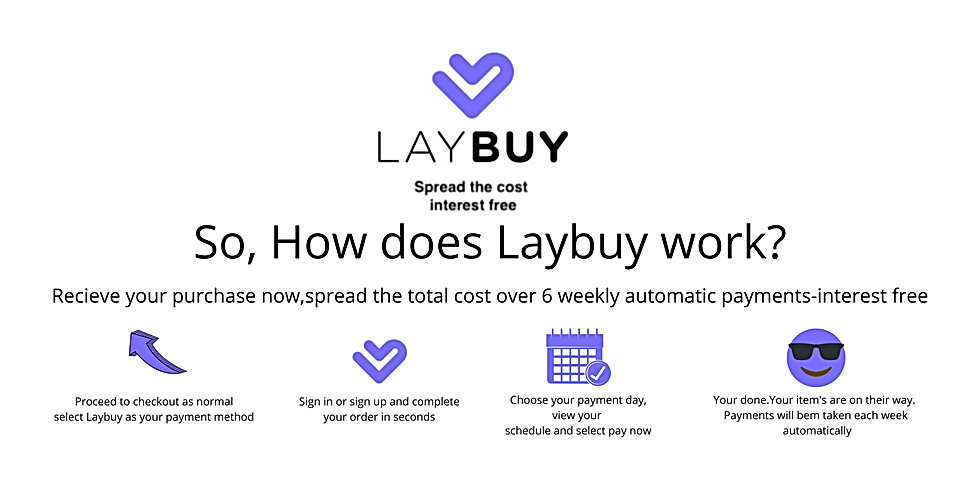 So, How does Laybuy work_.jpg