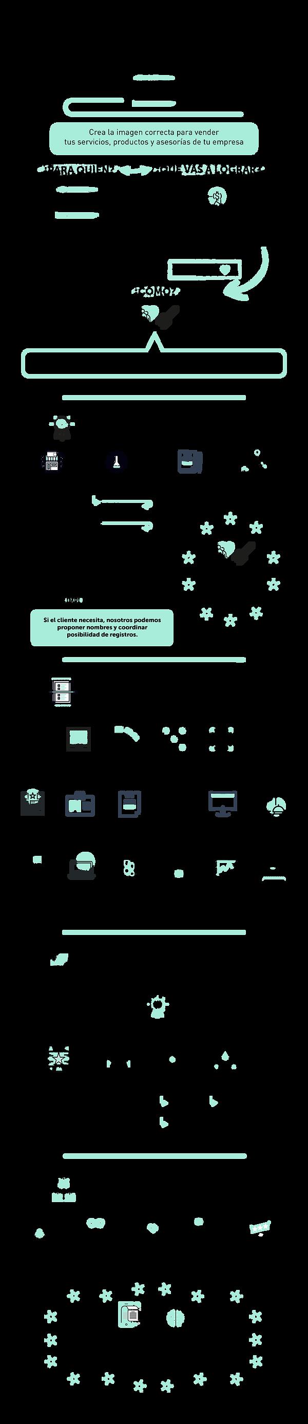 BRANDING_diagramas-02.png
