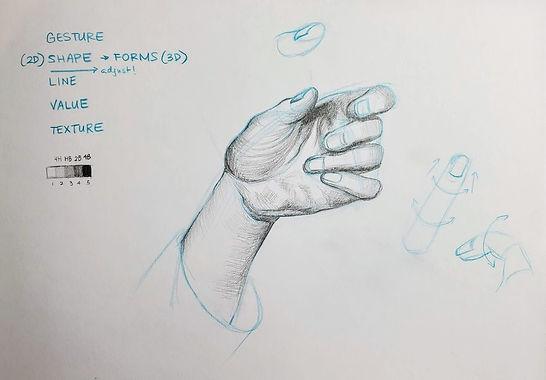 digital art tricks spacebar pan tool eas