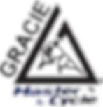 Gracie Jiu Jitsu Master Cycle Brazilian Durham NC certified training center