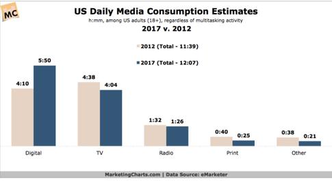 Furture of Media Slides-3.png