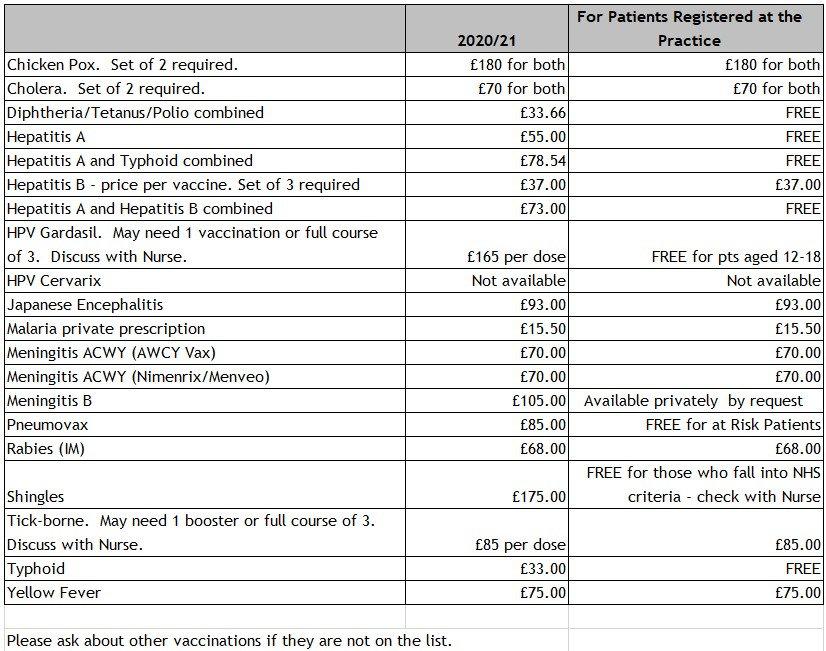 screenshot of cavendish vaccine costs.jp