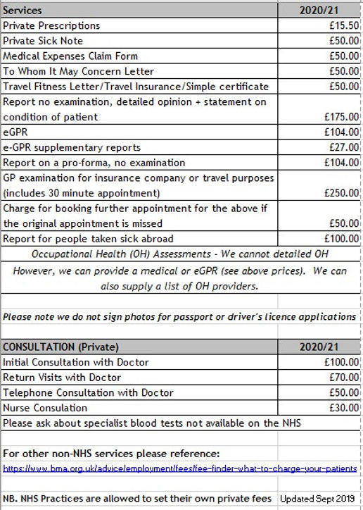 screenshot of cavendish private fees.jpg