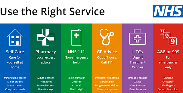 111 which service.png