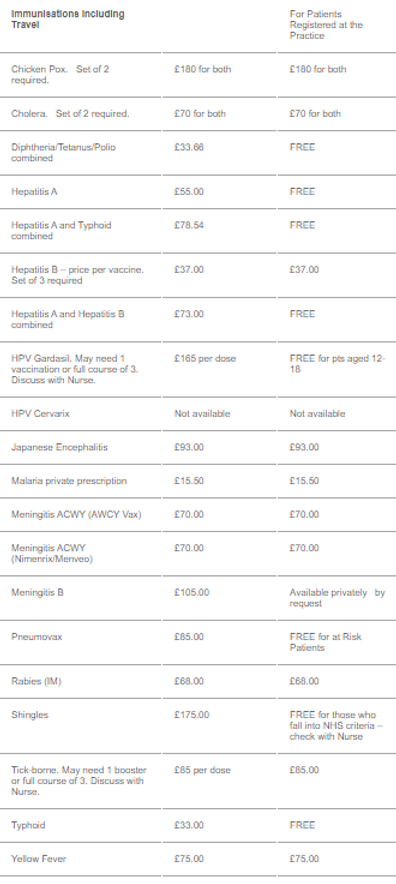 screen shot vaccine prices.png