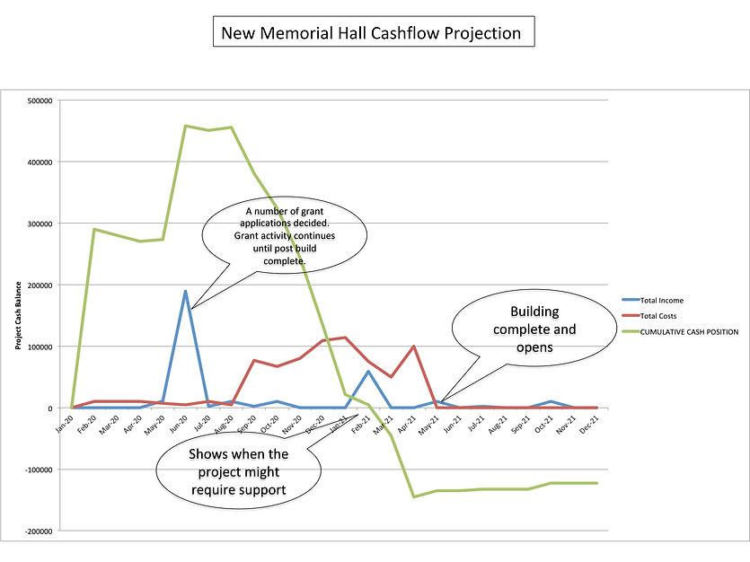 Finance Graph Pres.jpg