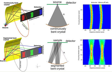 x-ray spectrometer Monte Carlo simulations