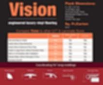 Fusion Vision Chart
