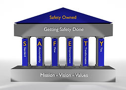 Safety Model 02.jpg
