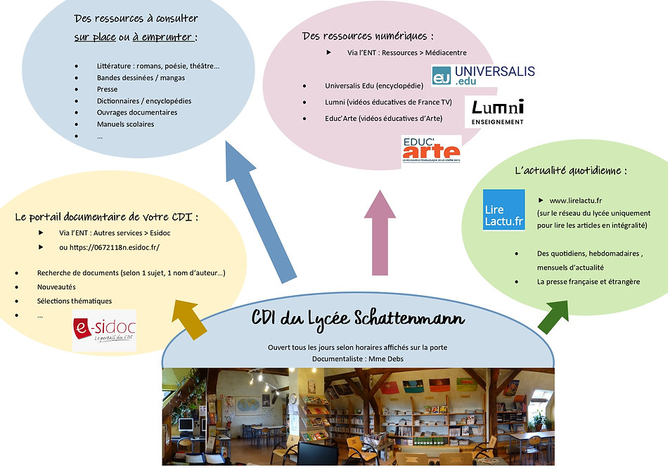 ressources CDI Lycée Schattenmann_page-0