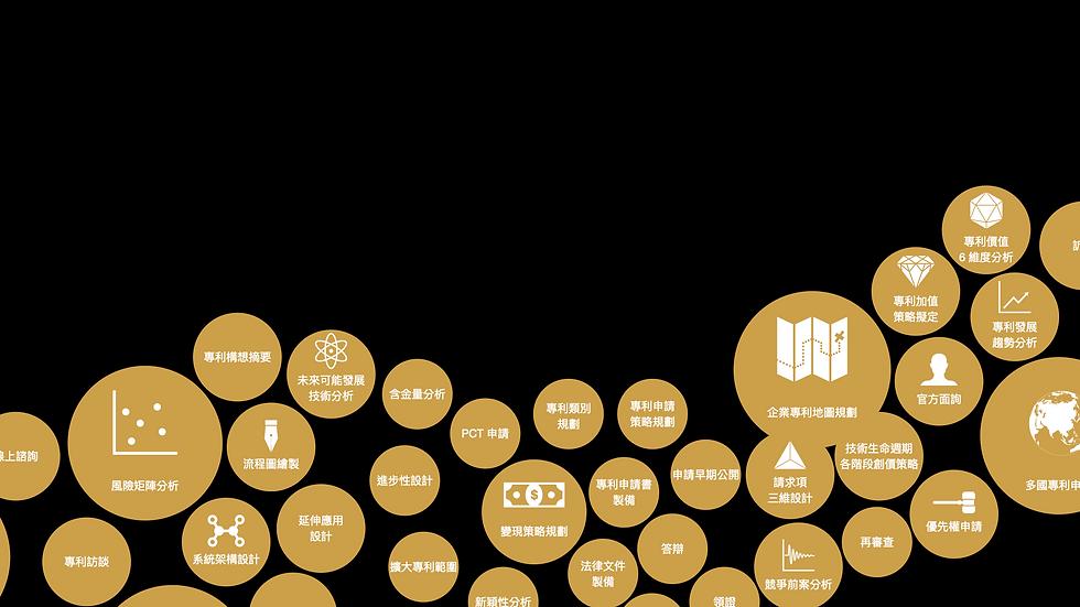 專利證券化戰略諮詢、專利證券化頂層設計、專利證券化頂層設計、企業現況分析、企業含金量分析、證券化目標確認、企業體質調整、能夠創造正向現金流、商業模式優化、具備 IPO 或被併購的潛力、股權規劃、對未來 5 年發展有合理的規劃、募資簡報優化、專利申請書製備、法律文件製備、未來可能發展技術分析、專利構想摘要、答辯、擴大專利範圍、新穎性分析、系統架構設計、專利訪談、PCT申請、競爭前案分析
