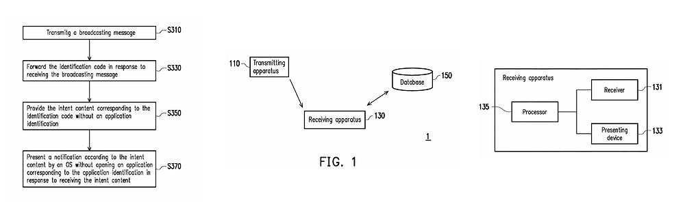 從軟體專利範例,弄懂軟體架構專利如何申請