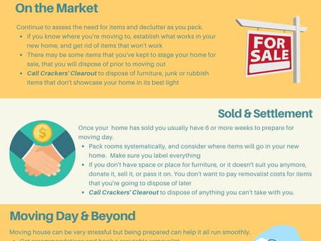 Preparing Your Home for Sale
