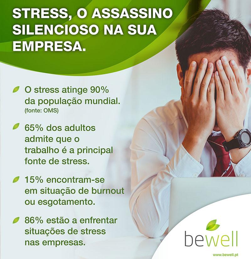 Stress nas empresas   Bewell Portugal