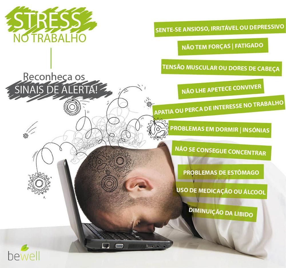 Stress nas empresas_ Sinais de Alerta Bewell Portugal