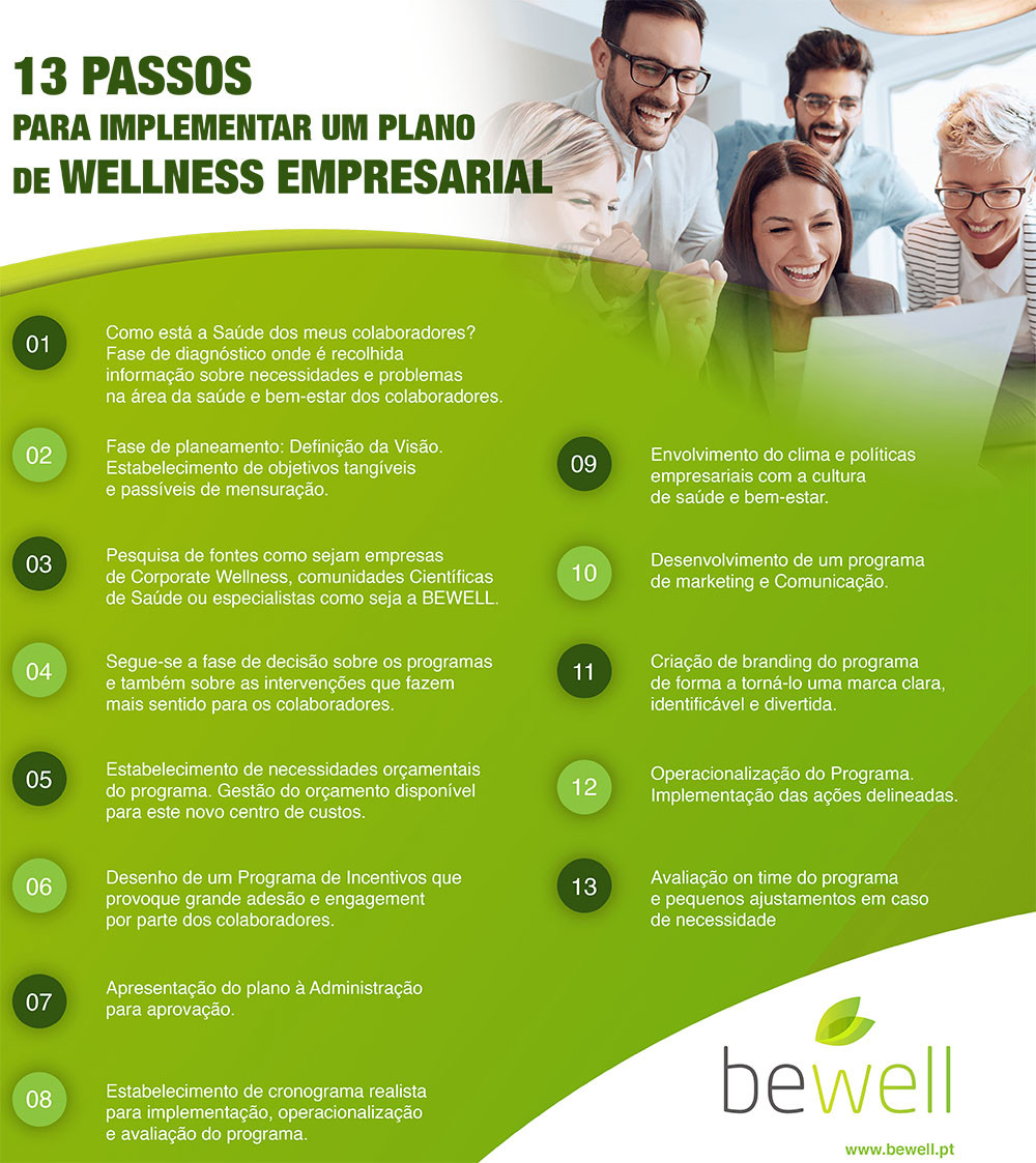 Como implementar um programa de wellness empresarial - Bewell Portugal