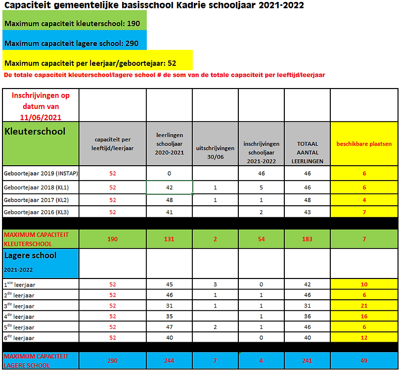 Capaciteit 11juni2021.png
