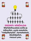 NUPO_kortti_ideointi_nakoaloja.png