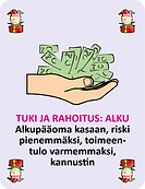 NUPO_kortti_tukijarahoitus_alku.png