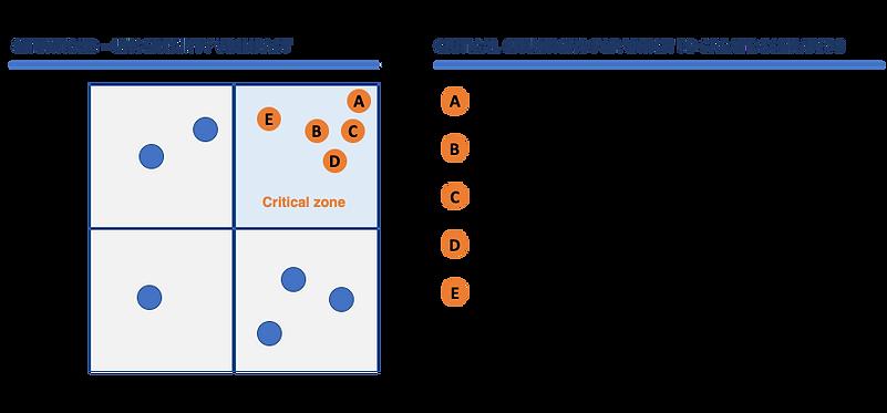 SDS-Scenarios Box.png