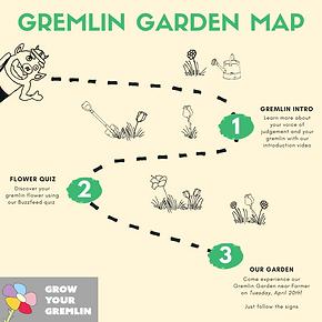 Gremlin Garden Map.png