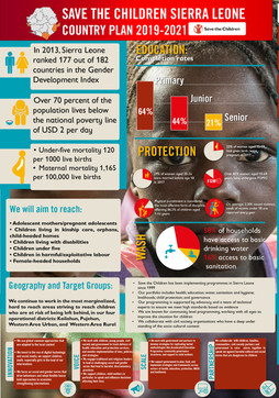 Save The Children CSP Infographic page 0