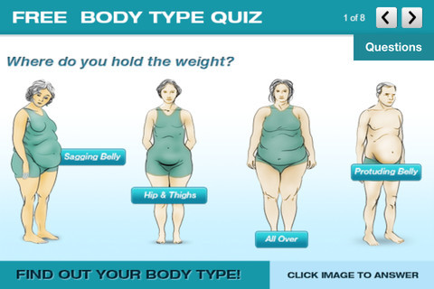 A poster of four people carrying excess weight in different areas of the body.