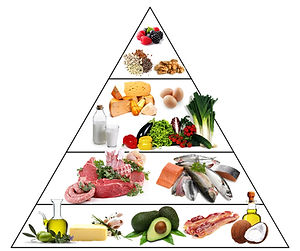 Keto-Food-Pyramid2.jpg