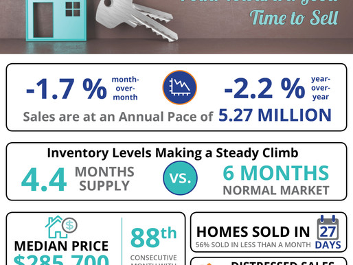June Existing Home Sales
