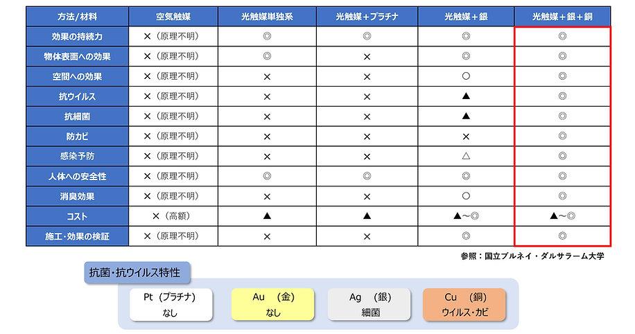 %E9%A1%9E%E4%BC%BC%E5%95%86%E5%93%81%E3%