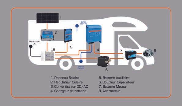 Installation-énergie-autonome-Victron.j