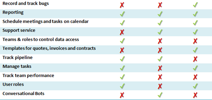 crm2.2.PNG