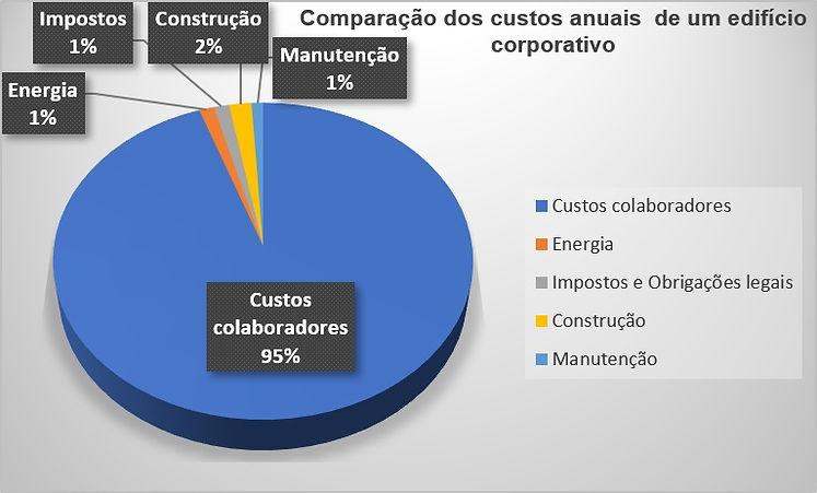 GRÁFICO_COMPARATIVO.jpg