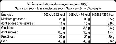 Plateau saucissons FR.png
