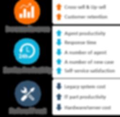 Service Cloud_benefit_eng.png