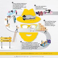 100 percent sanitized - Infographic Desi