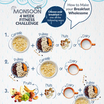 F2F How to Make your Breakfast