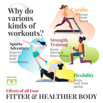 F2F - Why do various kinds of workouts