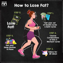 How to Lose Fat - Post
