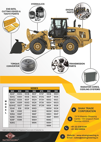 Wheel Loader Coverage