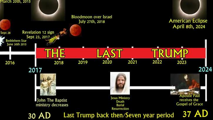 LAST TRUMP RAPTURE TIMELINE 2019! REVELA