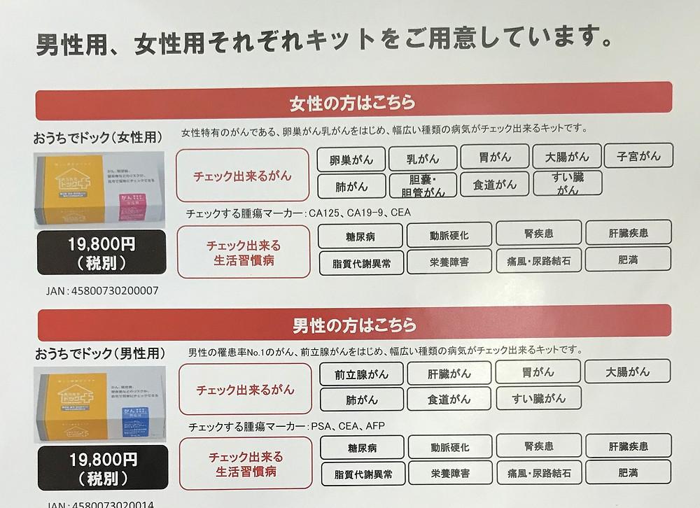 おうちでドック 札幌 漢方 薬局 自宅 検診