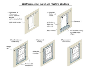 Weatherproofing Your Properties