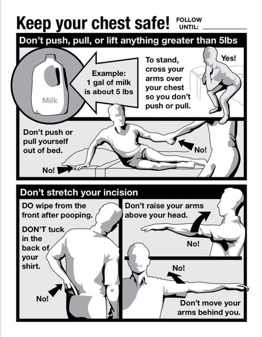 Sternal Precautions