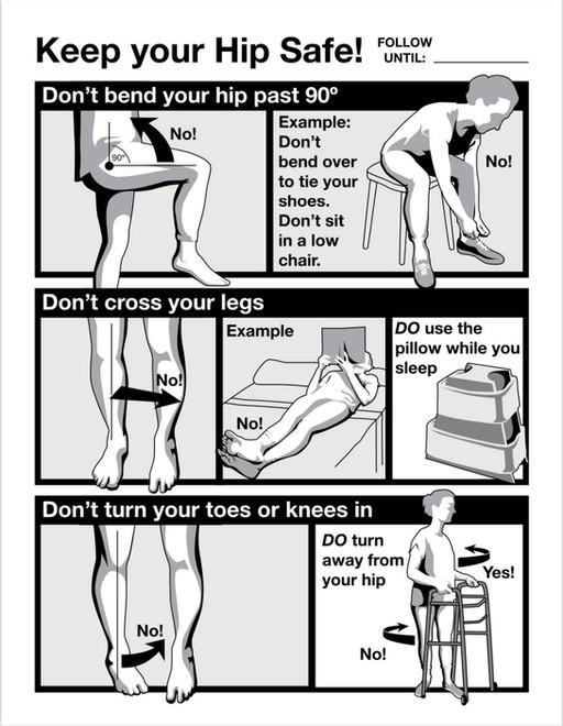 Hip Precautions